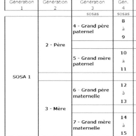 genealogie1
